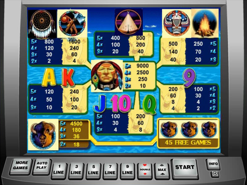 Spiele Indian Dreaming - Video Slots Online
